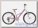 Велосипед Stels Navigator-430 V 24 (2015)